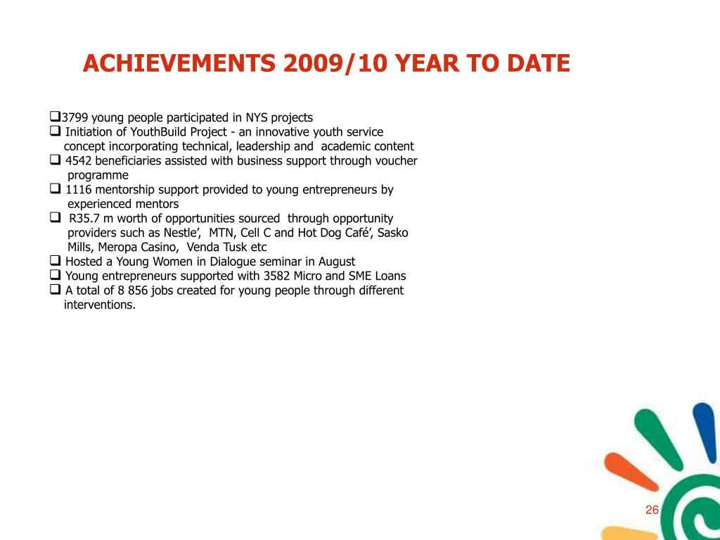 ACHIEVEMENTS 2009/10 YEAR TO DATE