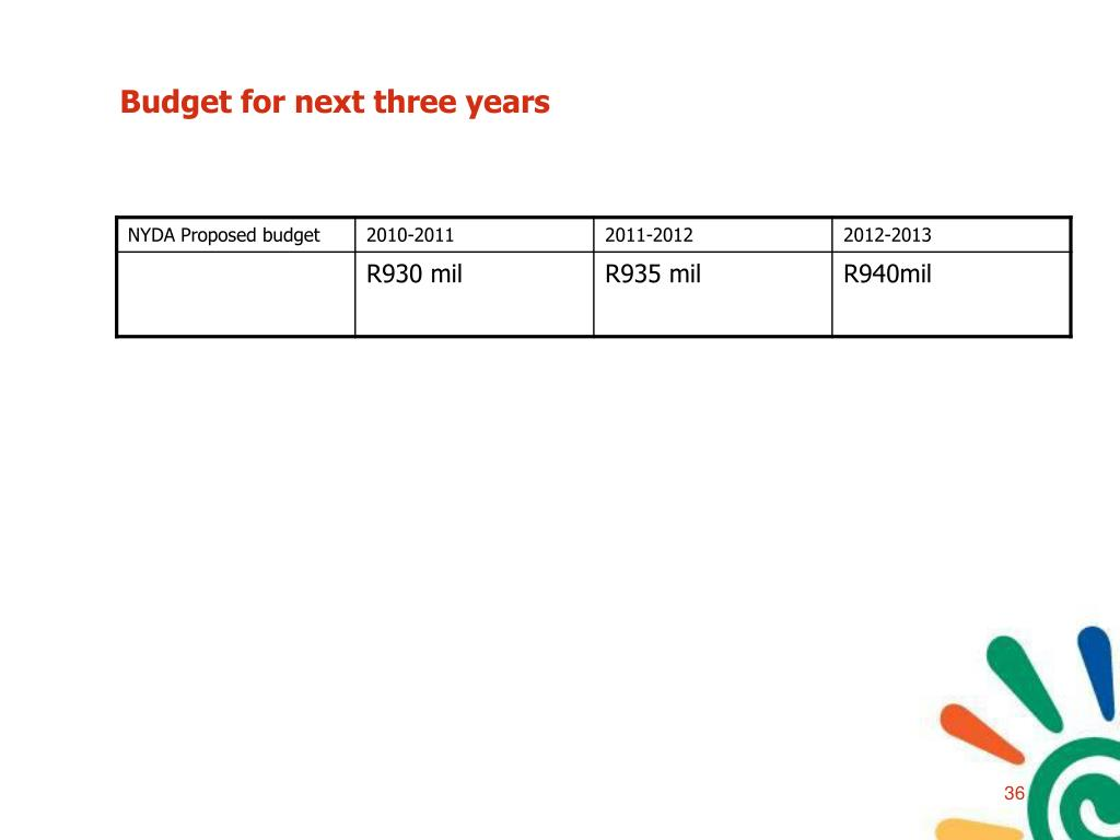 Budget for next three years