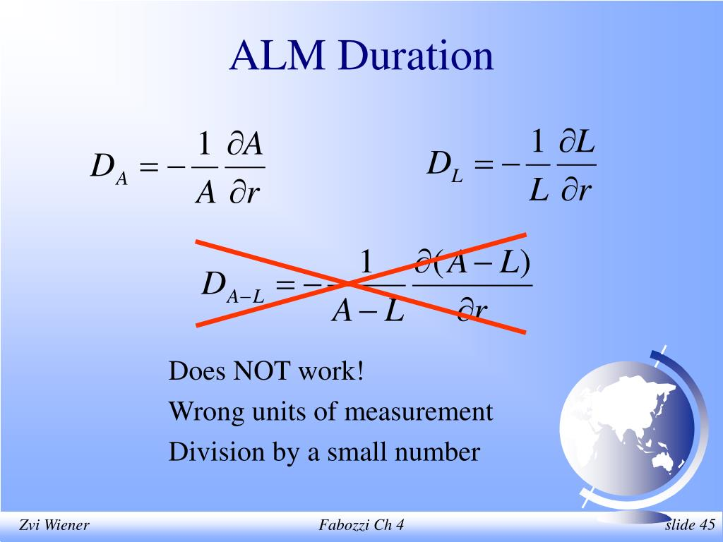 ALM Duration