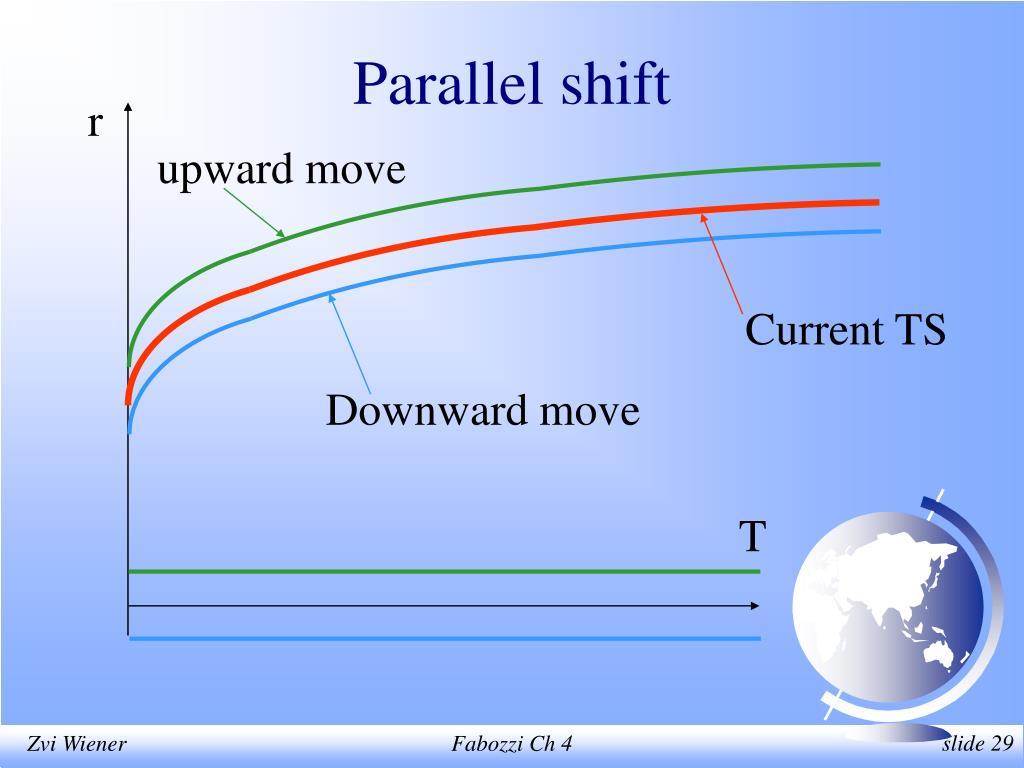 upward move