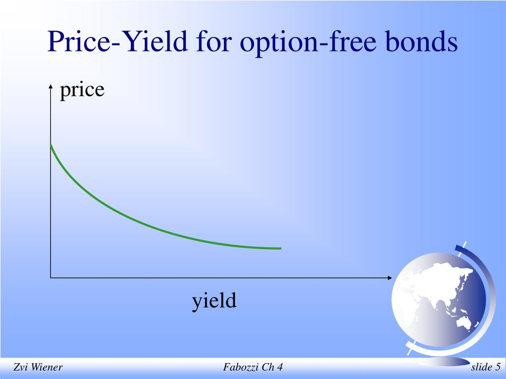 Price-Yield for option-free bonds