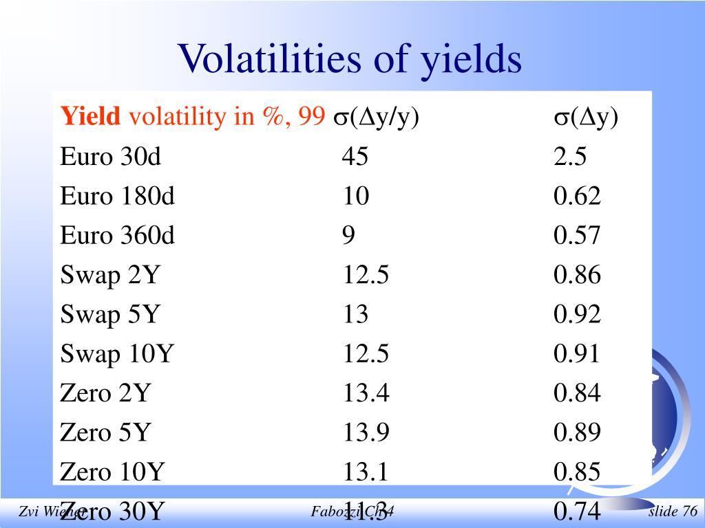 Volatilities of yields