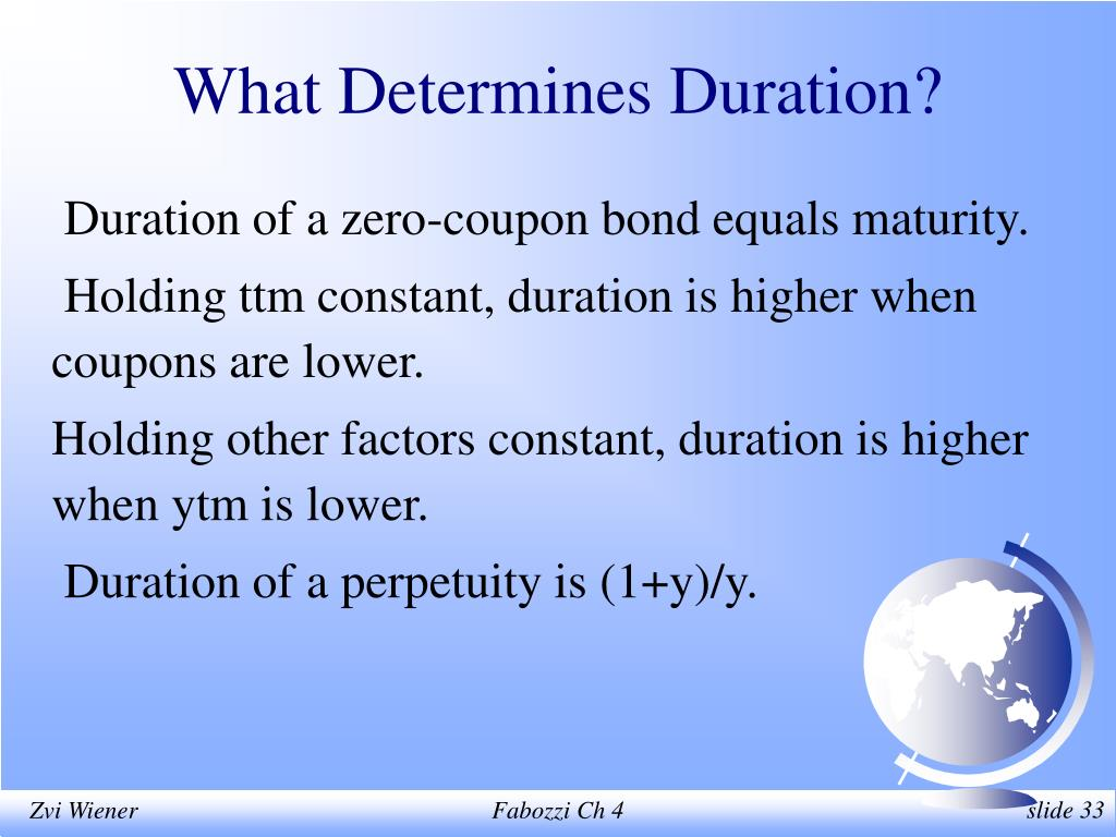 What Determines Duration?