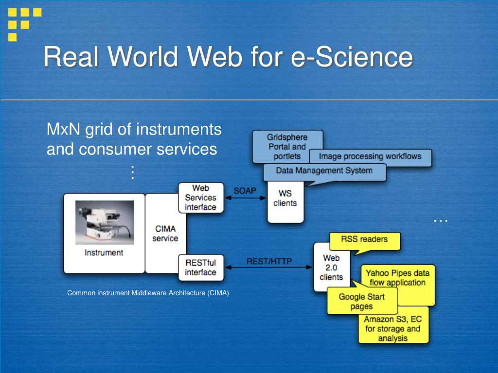 Real World Web for e-Science