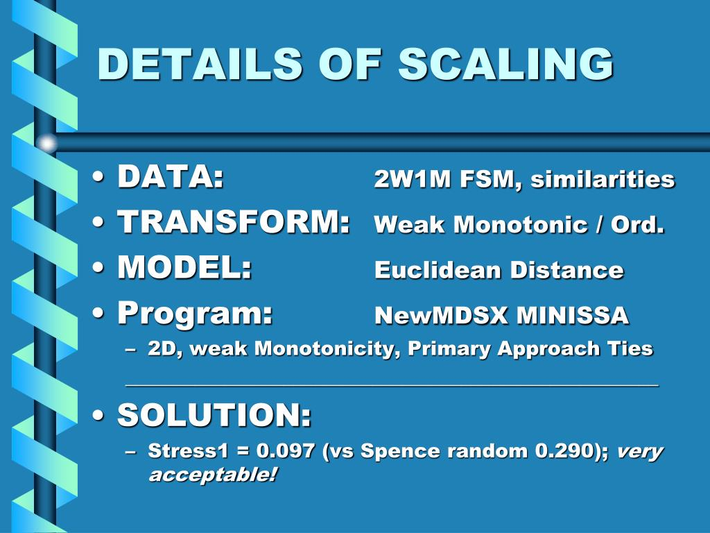 DETAILS OF SCALING