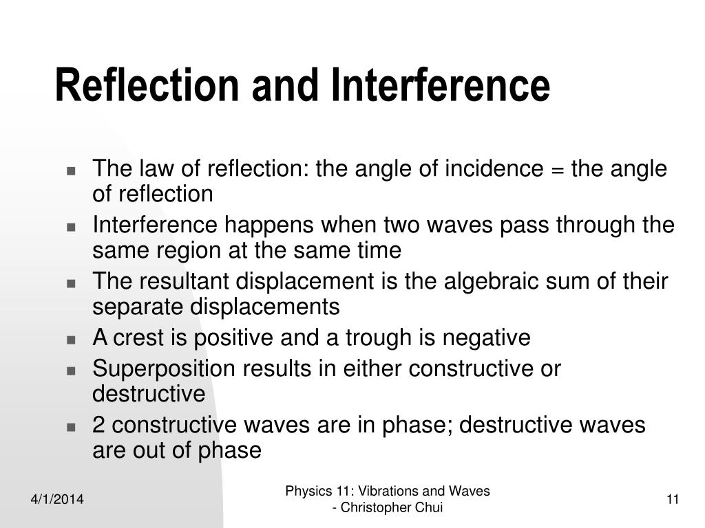 Reflection and Interference
