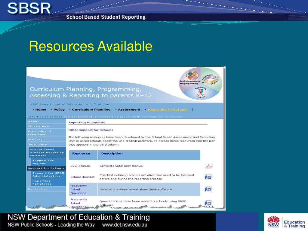 Resources Available