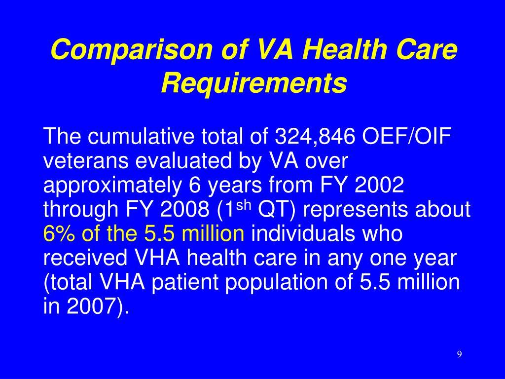 Comparison of VA Health Care Requirements
