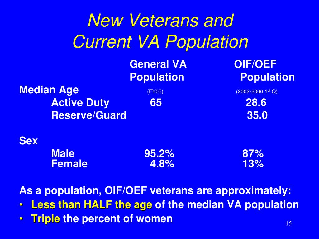 New Veterans and