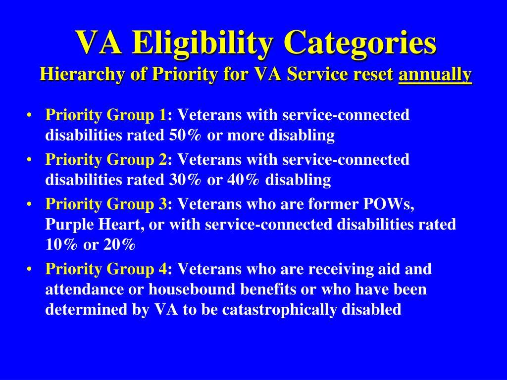 VA Eligibility Categories