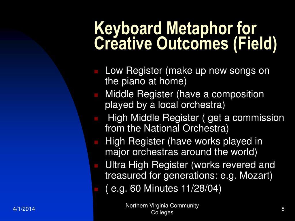 Keyboard Metaphor for Creative Outcomes (Field)
