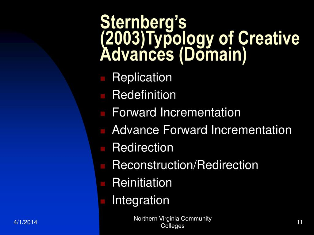 Sternberg's (2003)Typology of Creative Advances (Domain)