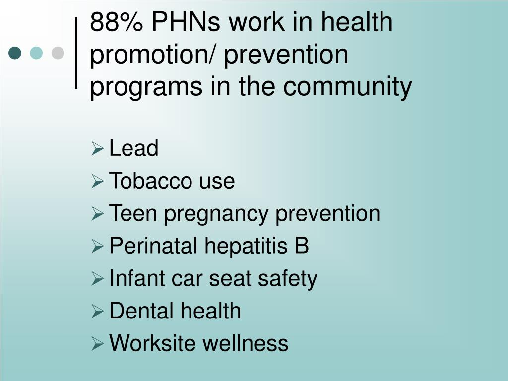 88% PHNs work in health promotion/ prevention programs in the community