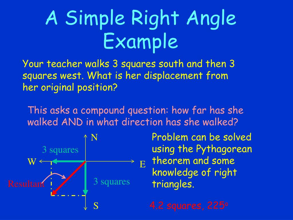 A Simple Right Angle Example