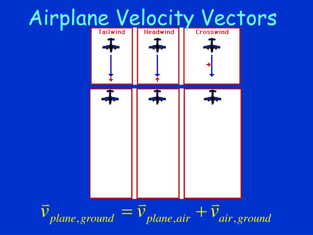 Airplane Velocity Vectors