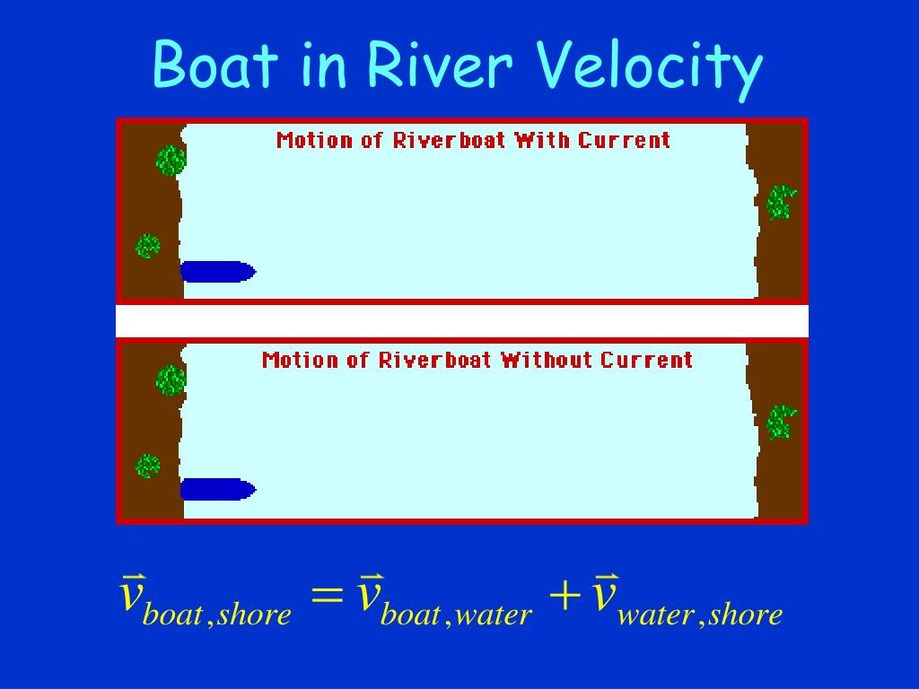 Boat in River Velocity