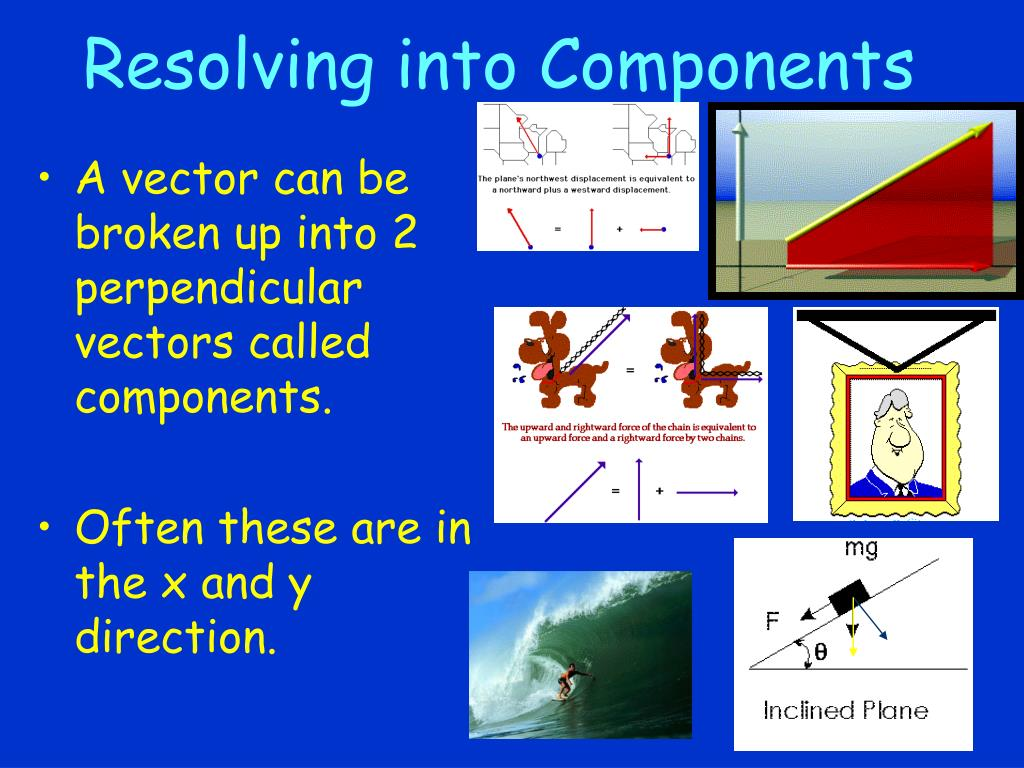 Resolving into Components
