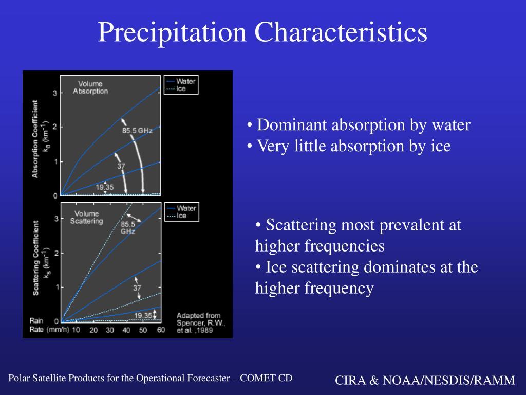 Precipitation Characteristics