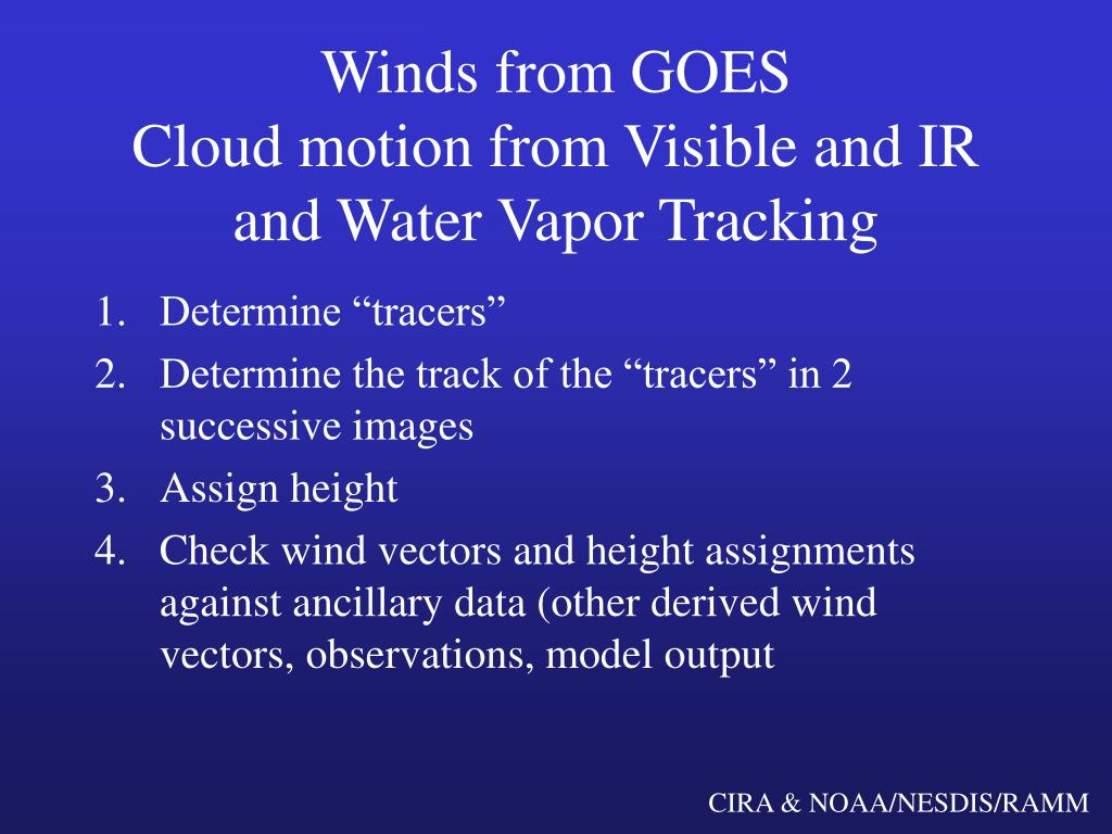 Winds from GOES