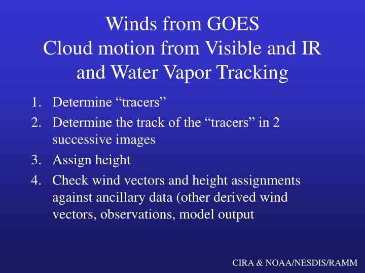 Winds from goes cloud motion from visible and ir and water vapor tracking