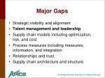 major gaps