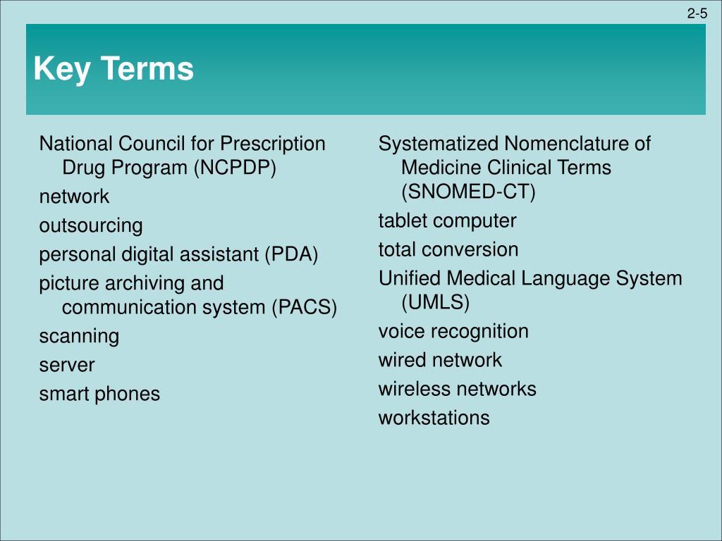National Council for Prescription Drug Program (NCPDP)