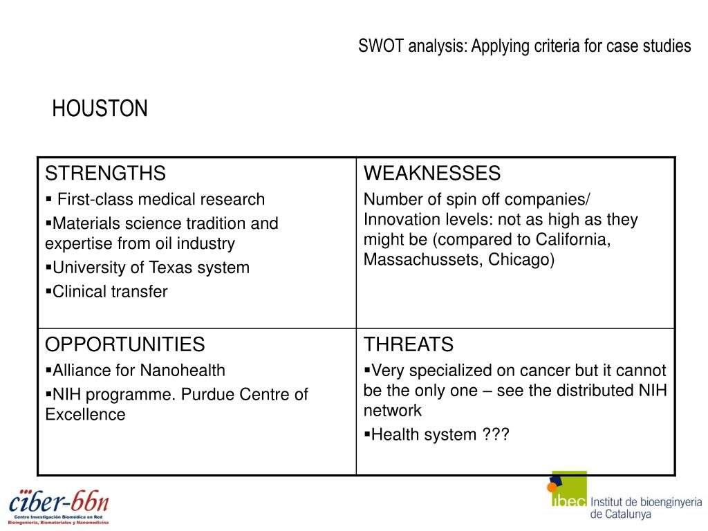 SWOT analysis: Applying criteria for case studies