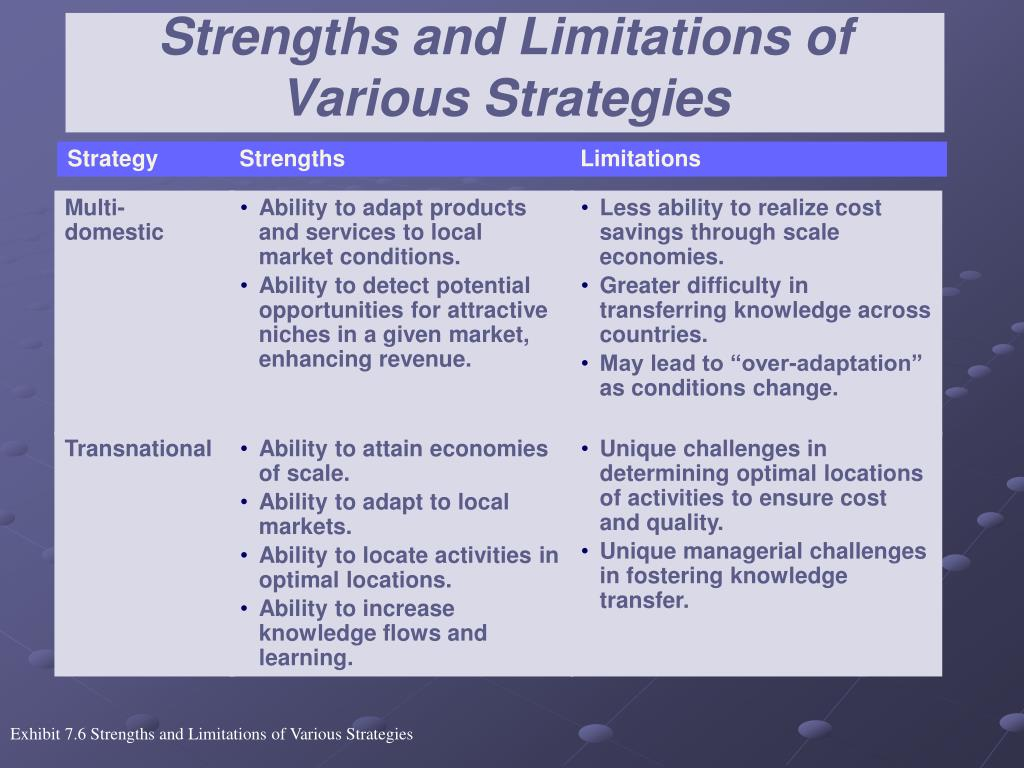 Strengths and Limitations of
