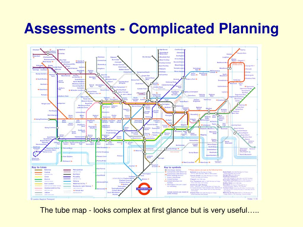 Assessments - Complicated Planning