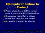 elements of failure to protect