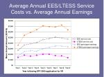 average annual ees ltess service costs vs average annual earnings