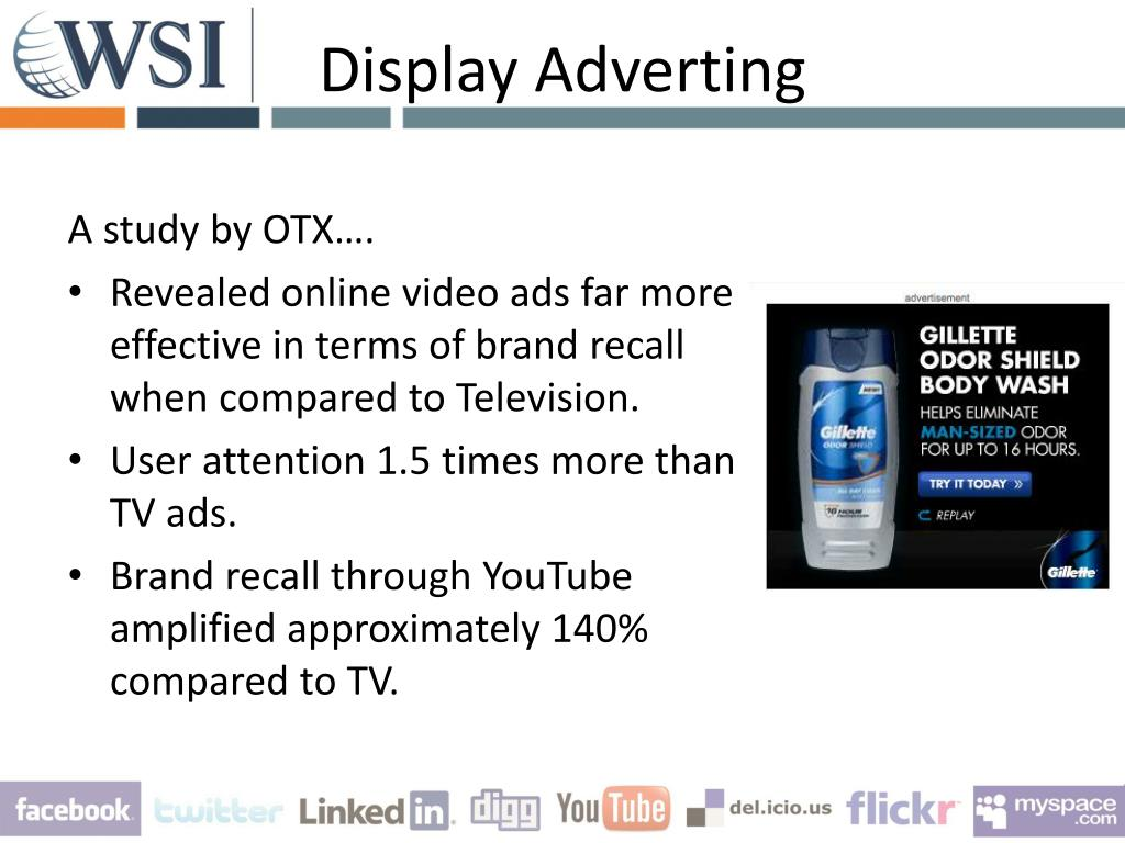 Display Adverting