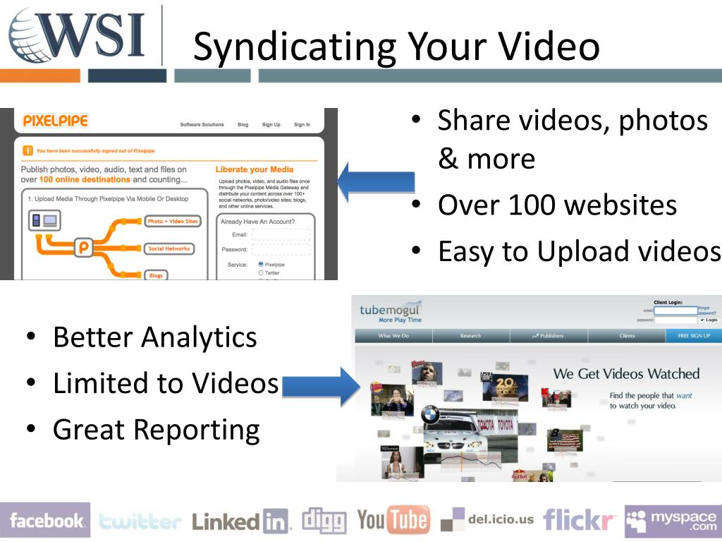 Syndicating Your Video