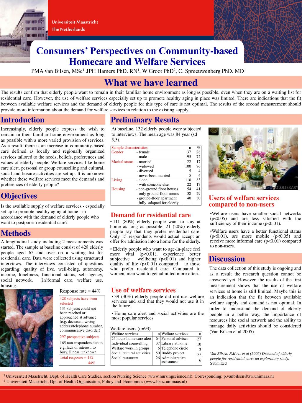 Consumers' Perspectives on Community-based Homecare and Welfare Services