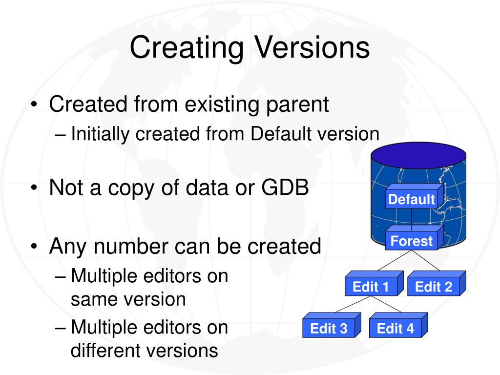 Creating Versions