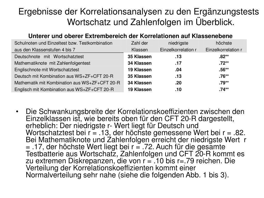 Ergebnisse der Korrelationsanalysen zu den Ergänzungstests Wortschatz und Zahlenfolgen im Überblick.