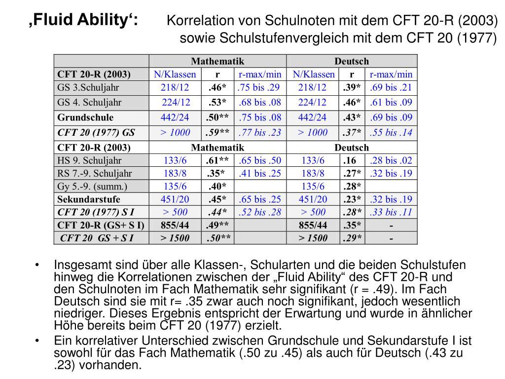 'Fluid Ability':