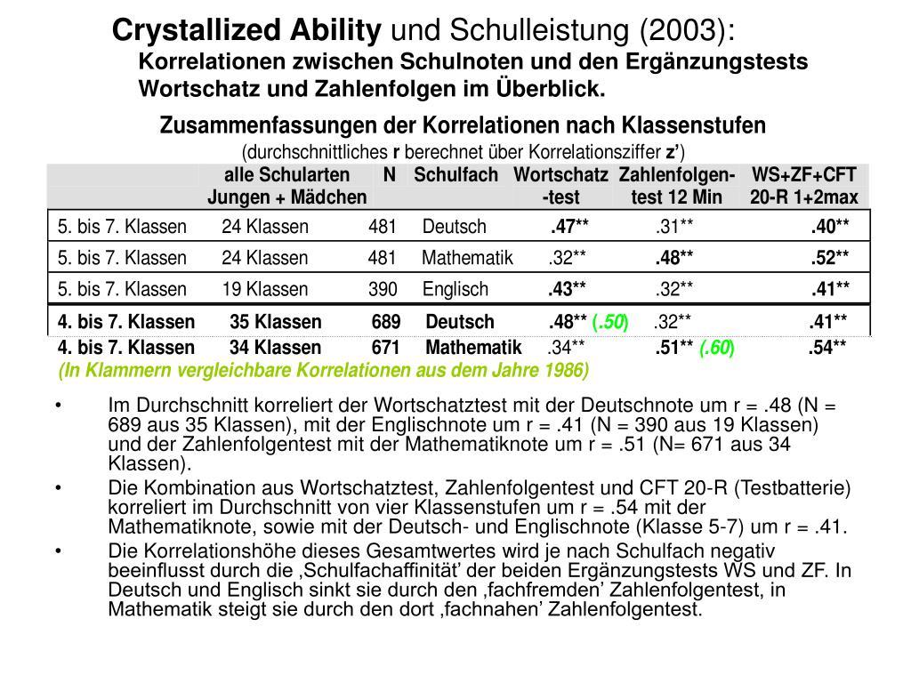 Crystallized Ability
