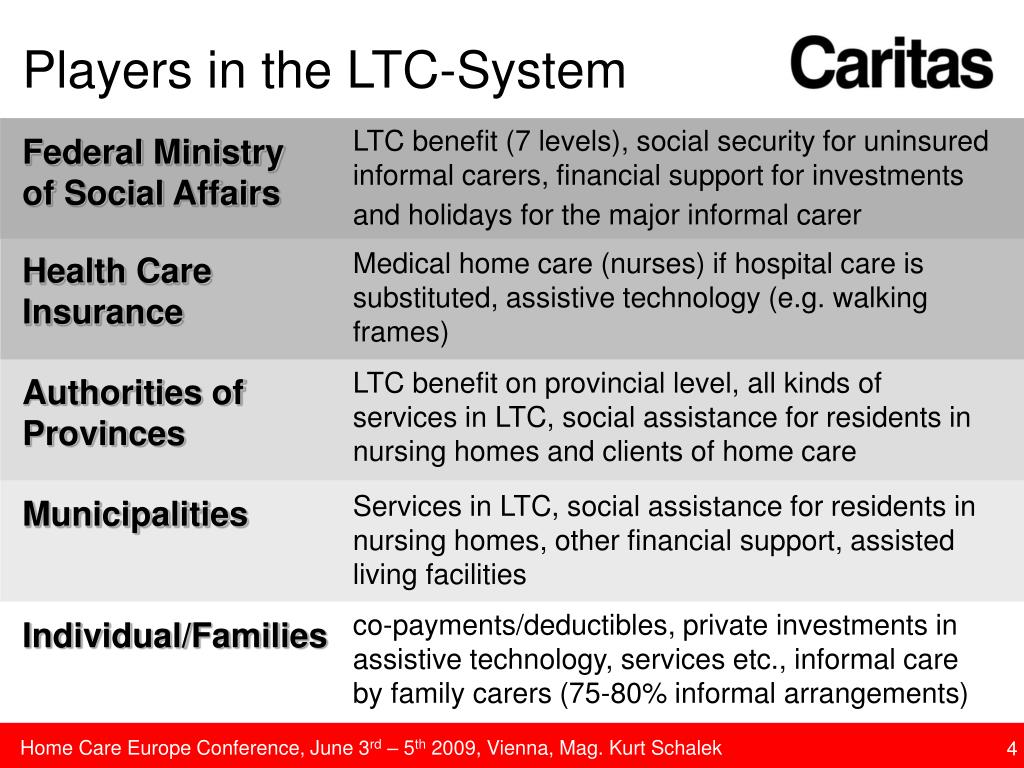 LTC benefit (7 levels), social security for uninsured informal carers, financial support for investments and holidays for the major informal carer