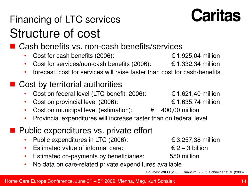 Financing of LTC services