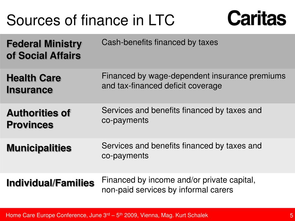 Cash-benefits financed by taxes