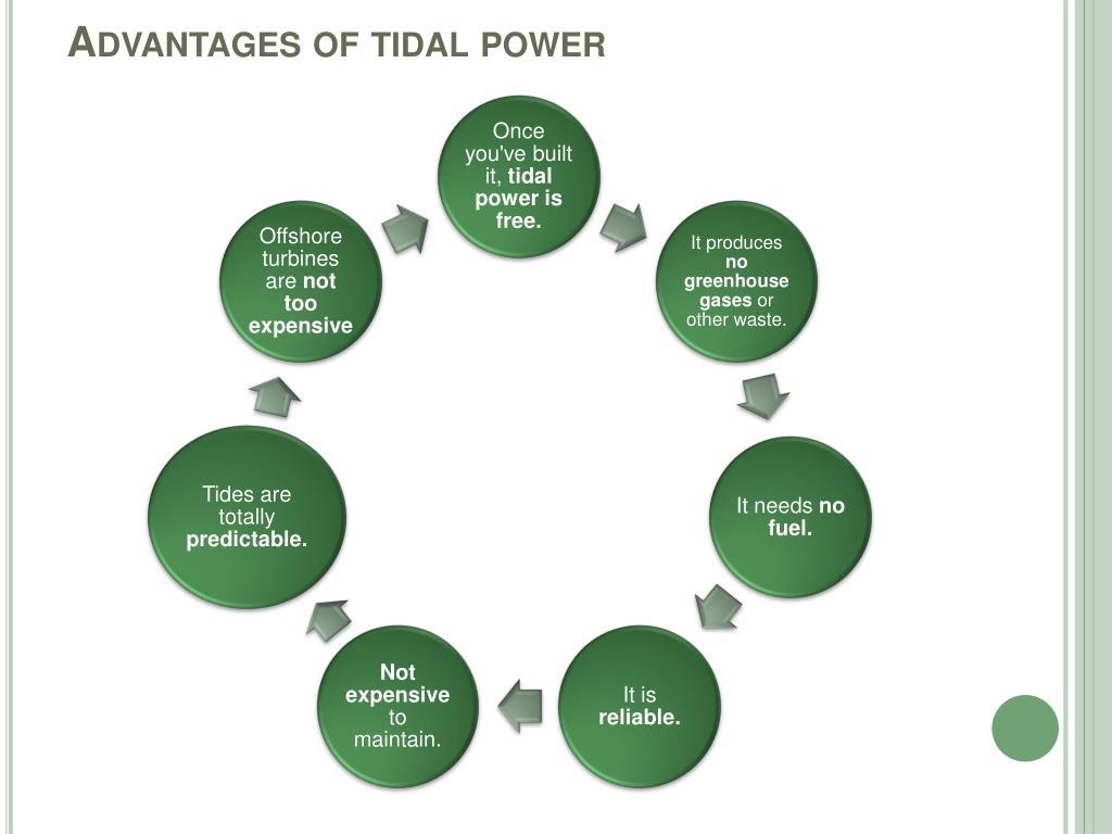 Advantages of tidal power