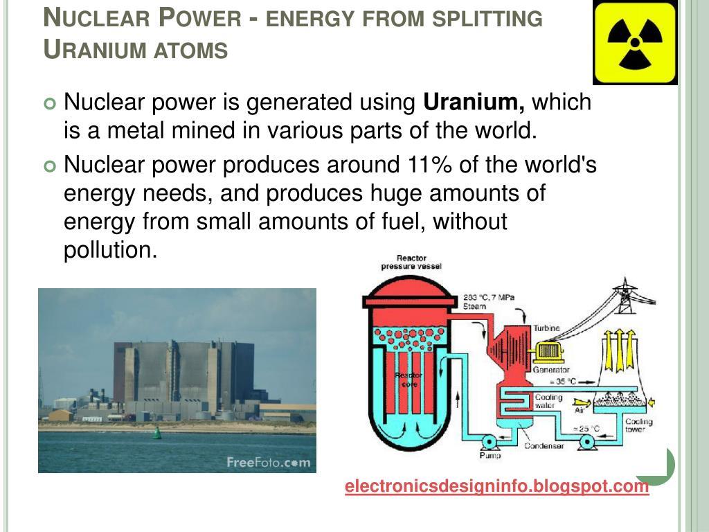 Nuclear Power - energy from splitting Uranium atoms