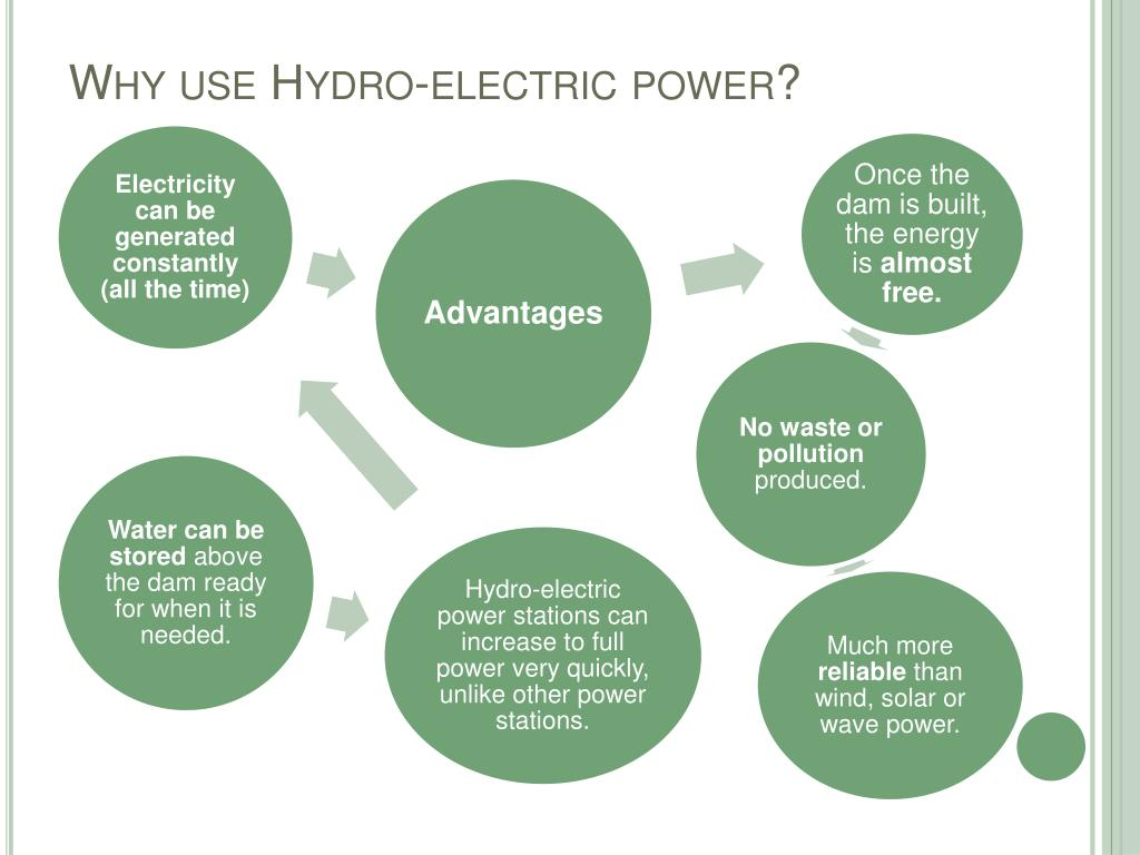 Why use Hydro-electric power?