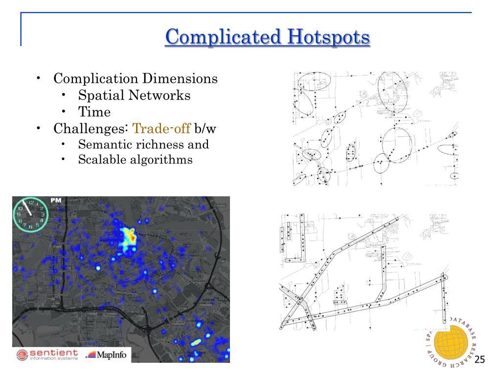Complicated Hotspots