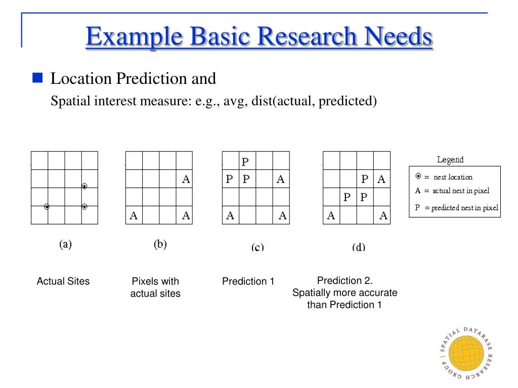 Example Basic Research Needs