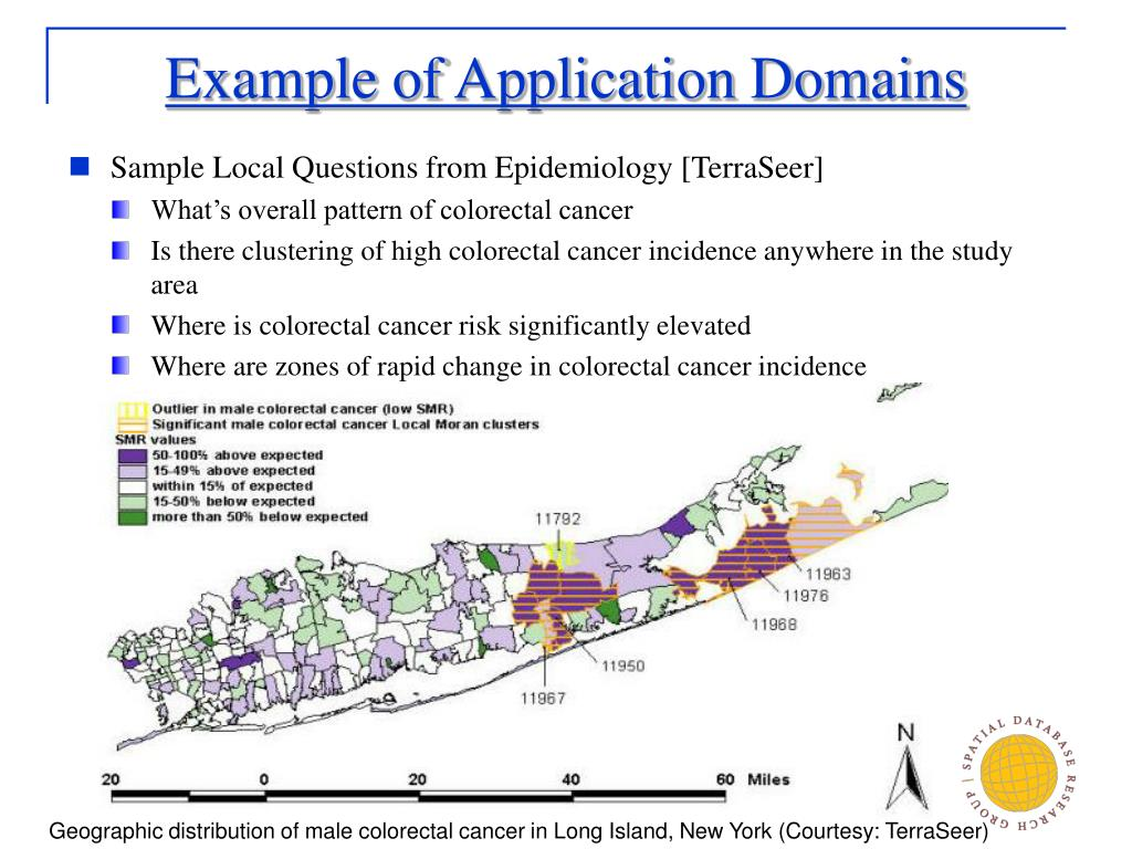 Example of Application Domains