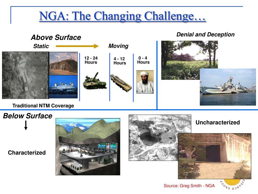 NGA: The Changing Challenge…