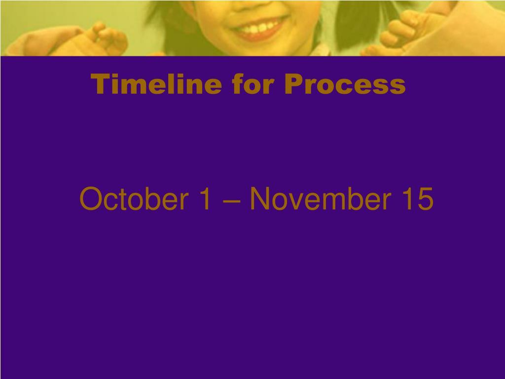 Timeline for Process