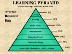 learning pyramid national training laboratories bethel maine